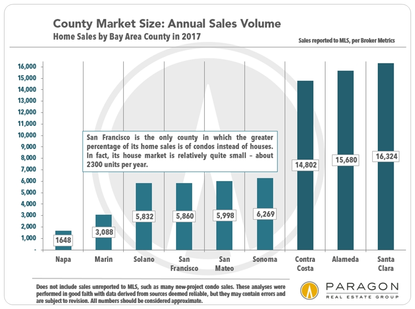 Bay-Area-All-Home-Sales-by-County.jpg